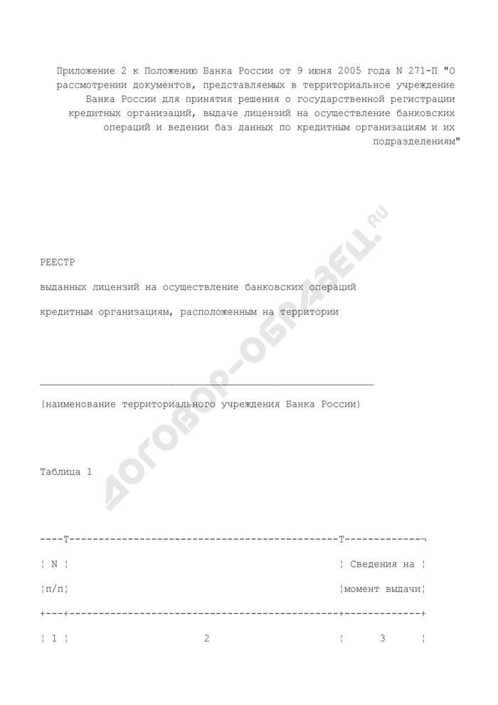 Реестр выданных лицензий на осуществление банковских операций кредитным организациям, расположенных на подведомственной ему территории. Страница 1