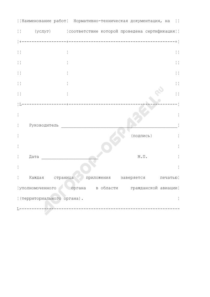 Форма сертификата соответствия аэропорта на вид деятельности. Страница 3