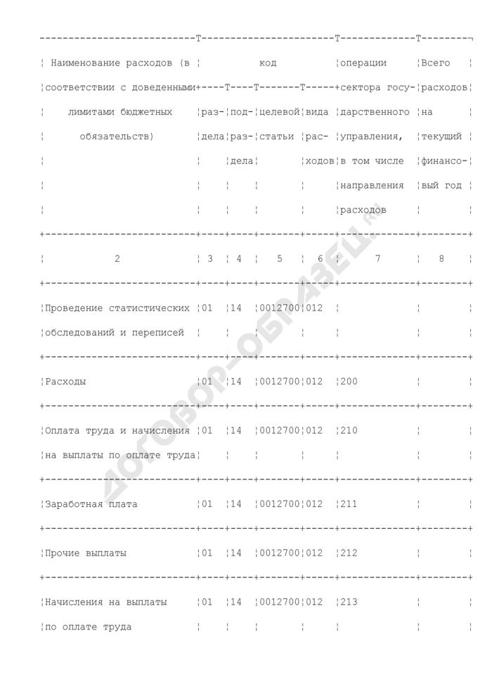 Бюджетная смета статобследований и переписей территориального органа Федеральной службы государственной статистики (ТОГС). Страница 2