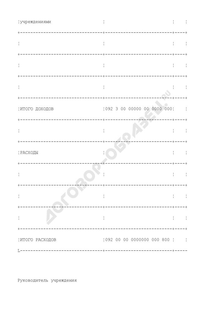 Смета доходов и расходов учреждения по средствам, полученным от предпринимательской и иной приносящей доход деятельности. Страница 2