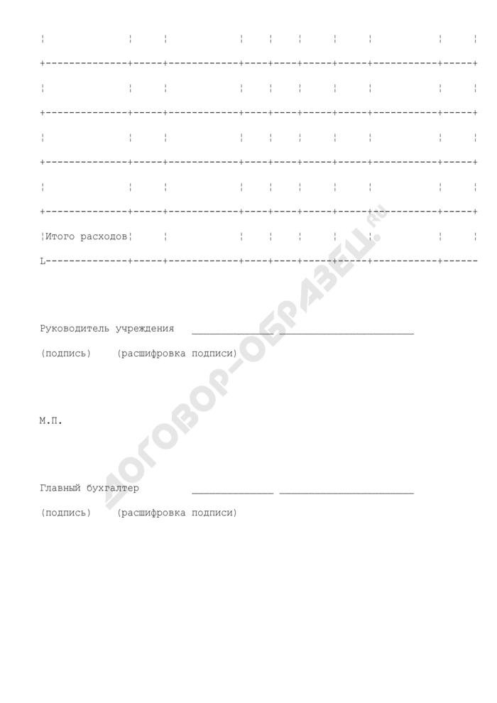 Бюджетная смета бюджетного учреждения, находящегося в ведении Министерства финансов Российской Федерации. Страница 3