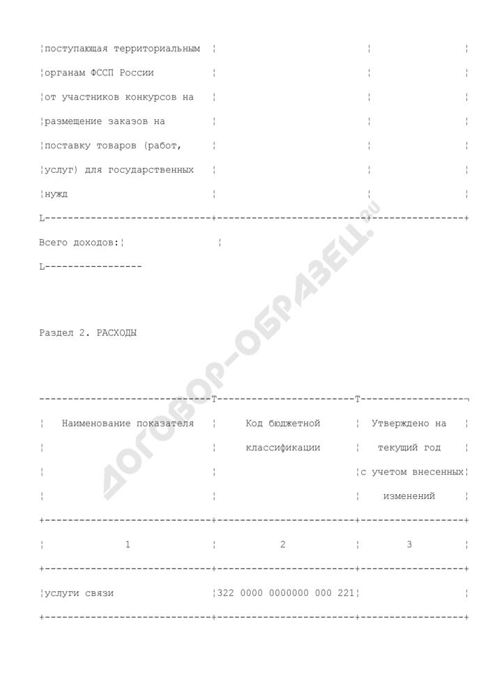 Смета доходов и расходов по средствам, полученным от приносящей доход деятельности территориальных органов ФССП России. Страница 3