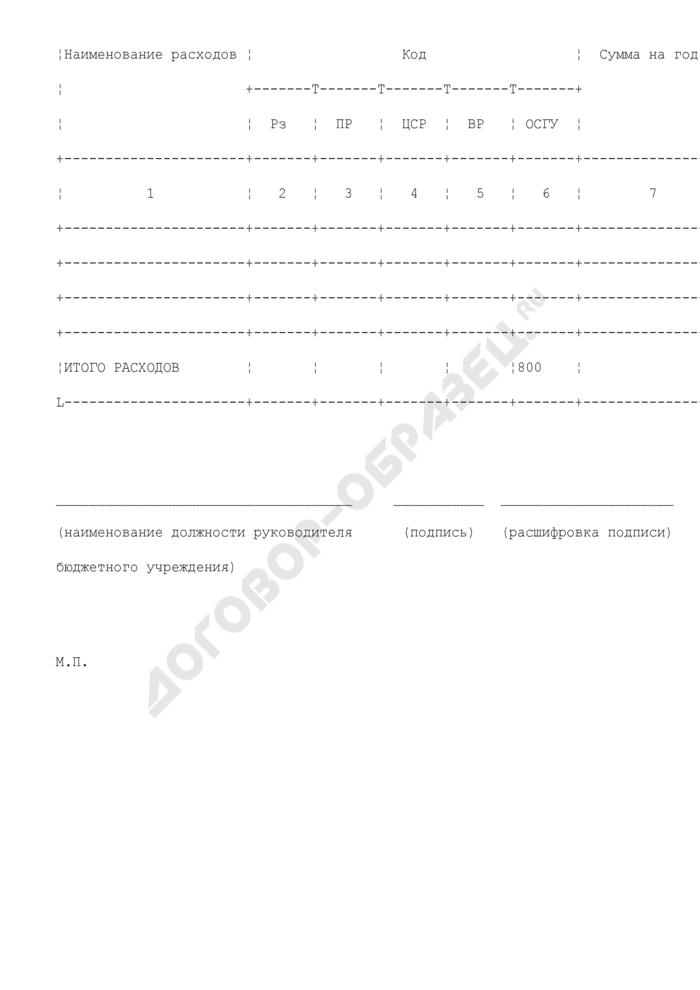 Бюджетная смета бюджетного учреждения, подведомственного Министерству транспорта РФ. Страница 2