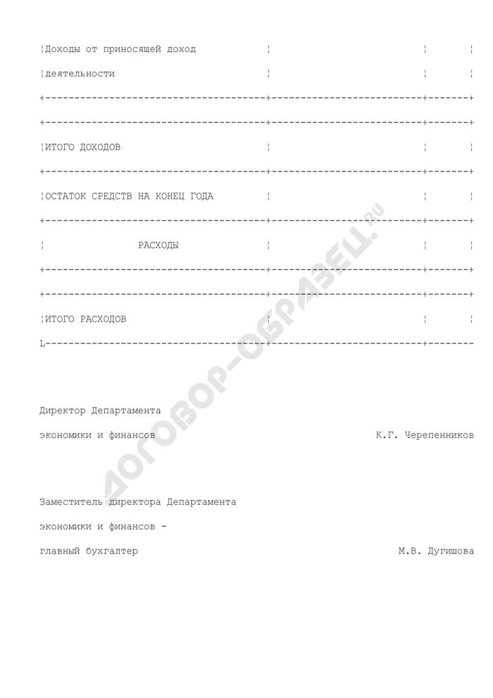 Смета доходов и расходов по средствам, полученным от приносящей доход деятельности, Министерства культуры Российской Федерации на 2008 год. Страница 2