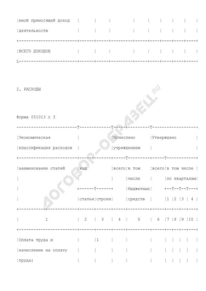 Смета доходов и расходов муниципального бюджетного учреждения городского поселения Шаховская Московской области. Страница 3