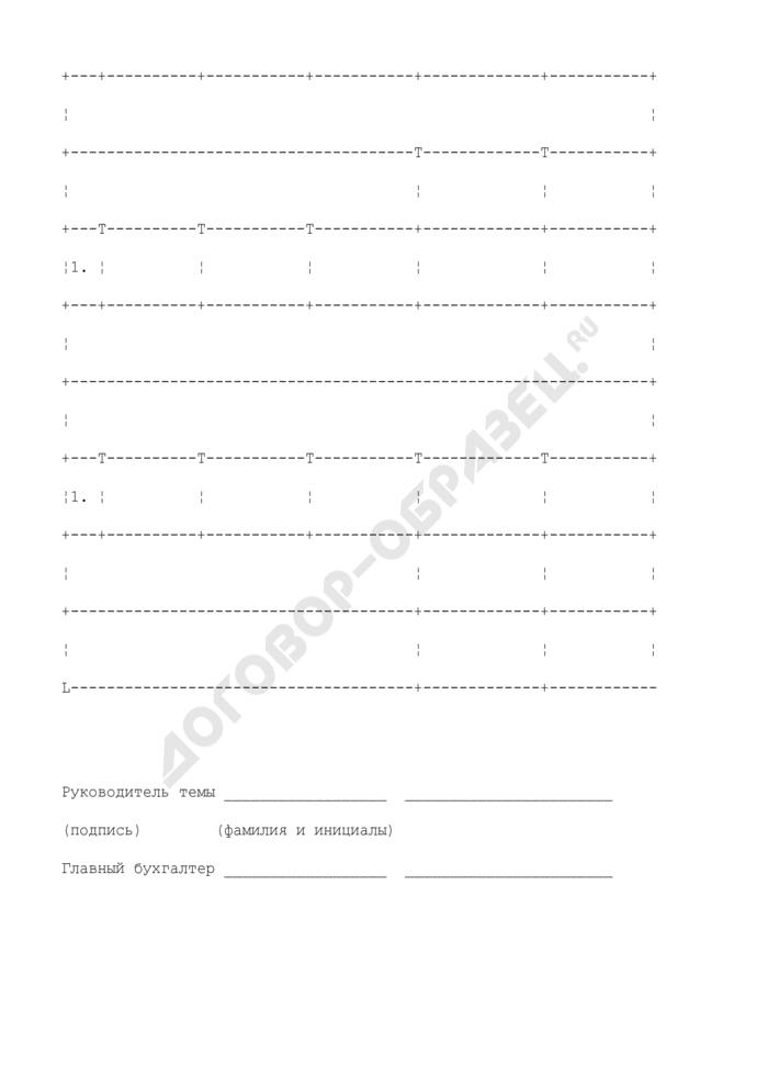 Смета накладных расходов на выполнение НИР (ОКР) (приложение к структуре контрактной (ориентировочной, фиксированной) цены государственного контракта на выполнение научно-исследовательской (опытно-конструкторской) работы). Страница 2