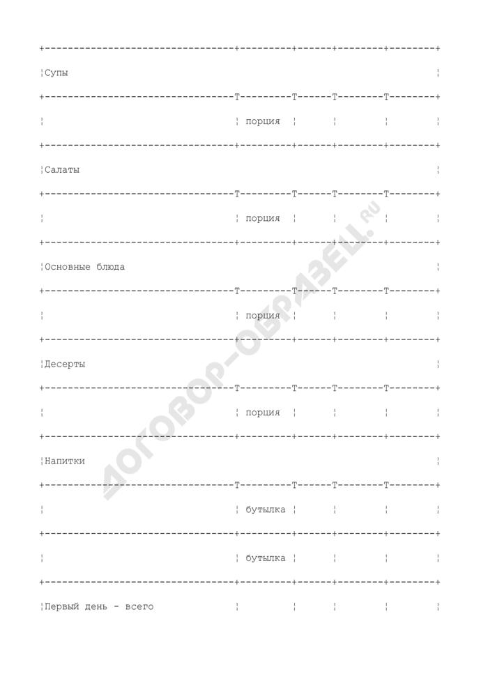 Смета расходов по деловому приему делегации для заключения договора. Страница 2