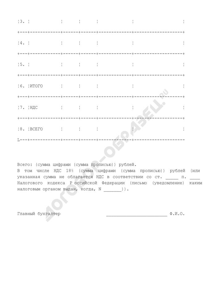 Смета расходов (приложение к государственному контракту по подготовке и проведению мероприятия Федеральным агентством по культуре и кинематографии). Страница 2