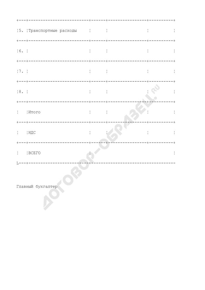 Смета расходов на проведение кинофестиваля (приложение к государственному контракту на подготовку и проведение кинофестиваля). Страница 3