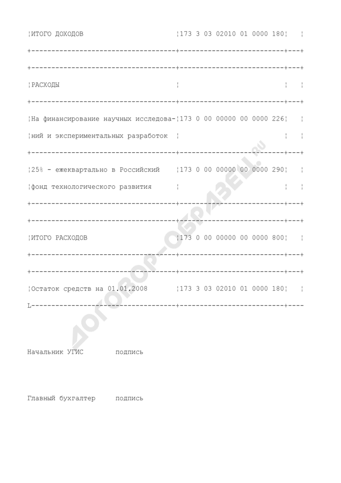 Уточненная смета доходов и расходов по средствам, полученным от предпринимательской и иной приносящей доход деятельности Федерального агентства геодезии и картографии. Страница 2
