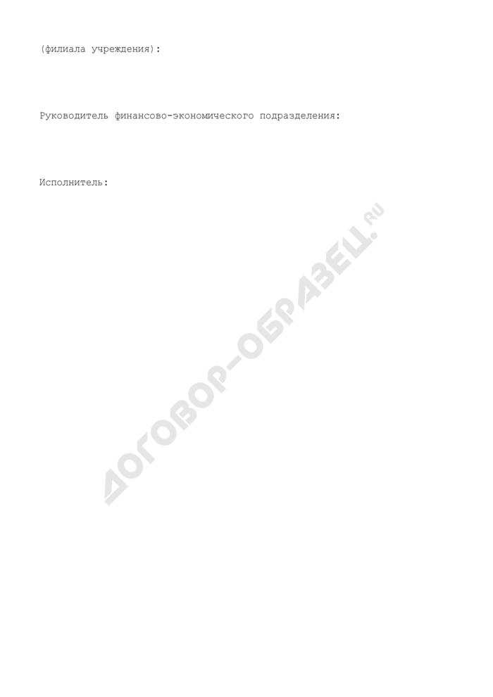 Бюджетная смета учреждения (филиала учреждения) Федерального агентства по обустройству государственной границы Российской Федерации. Страница 2