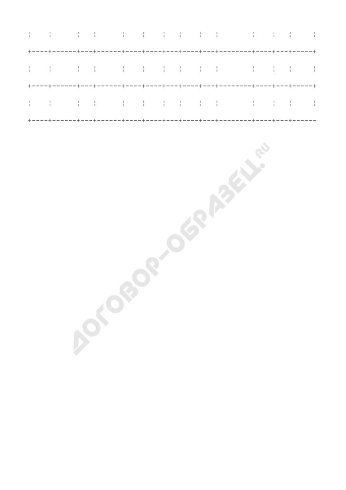 Приложение к смете на производство топографо-геодезических работ на объекте. Страница 3