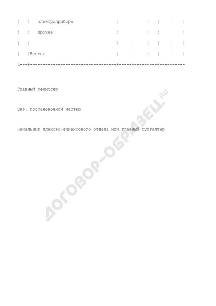 Сводная смета затрат на театральную постановку. Страница 3