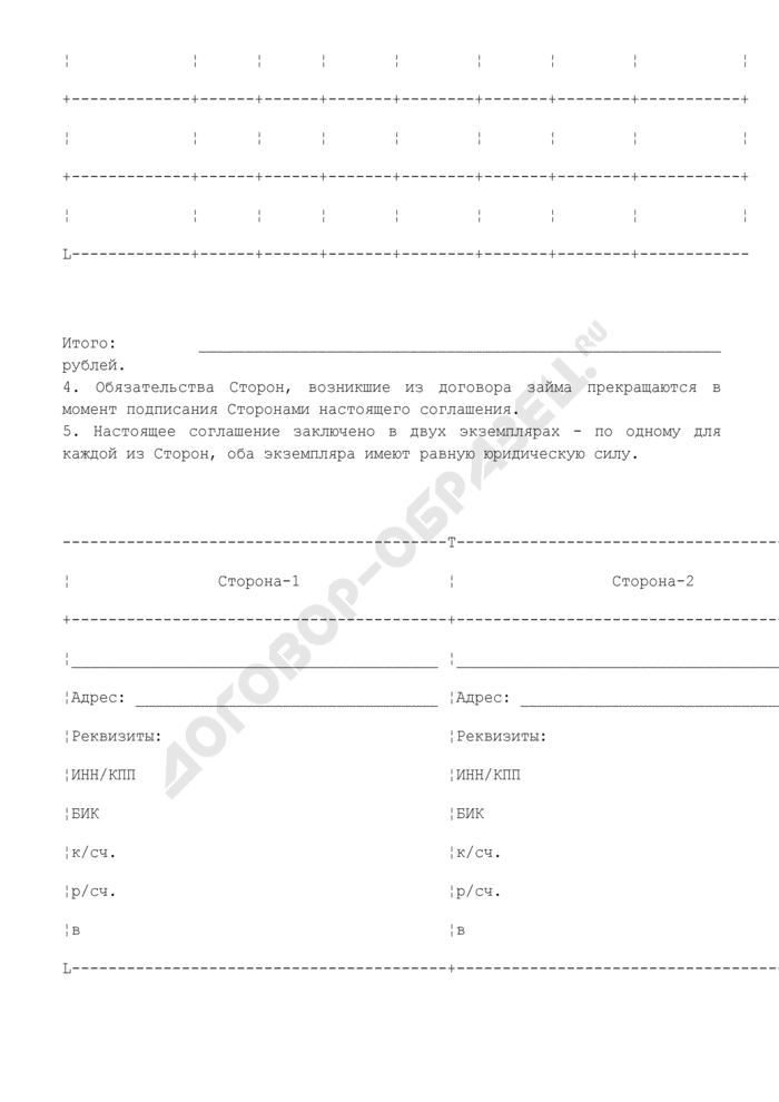 Соглашение о новации долгового обязательства по договору реализации в вексельное обязательство. Страница 2