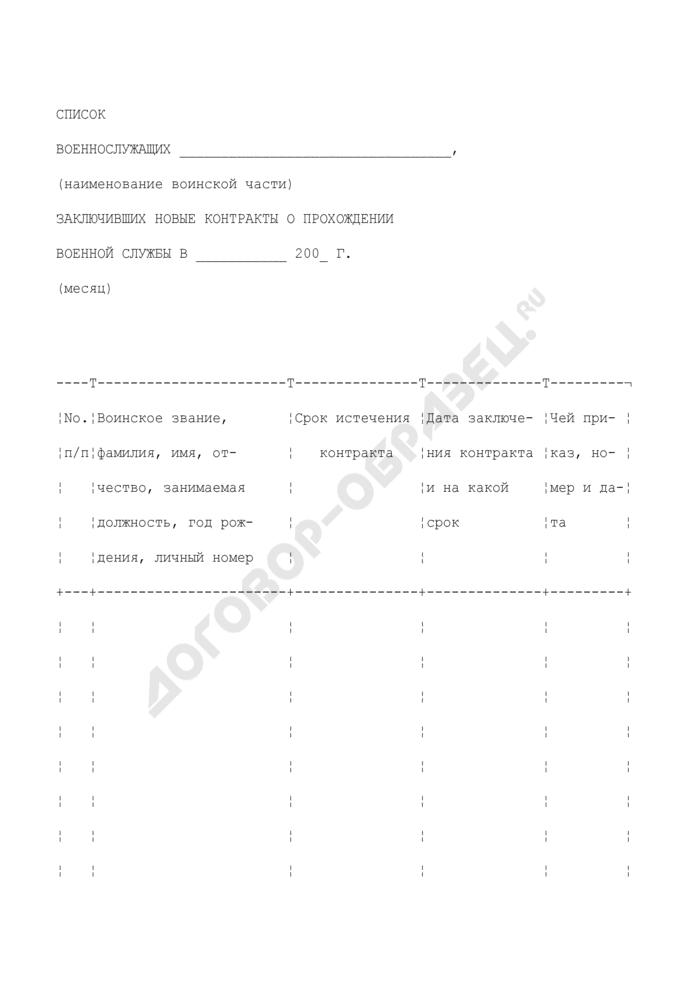 Список военнослужащих, заключивших новые контракты о прохождении военной службы. Страница 1