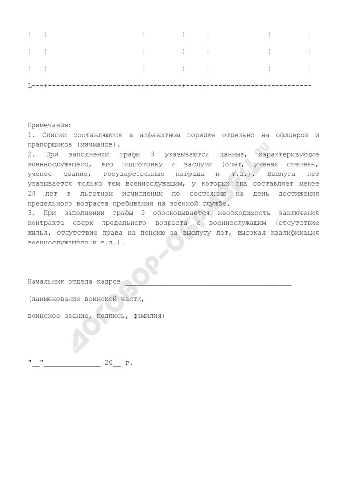 Список военнослужащих, рассматриваемых для заключения новых контрактов сверх предельного возраста пребывания на военной службе. Страница 2