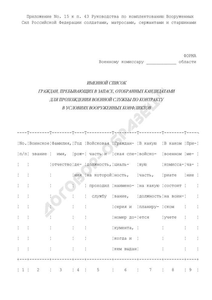 Именной список граждан, пребывающих в запасе, отобранных кандидатами для прохождения военной службы по контракту в условиях вооруженных конфликтов. Страница 1