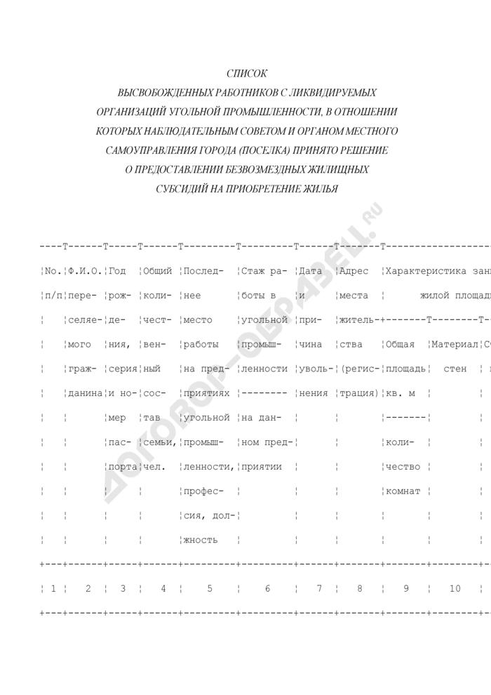 Список высвобожденных работников с ликвидируемых организаций угольной промышленности, в отношении которых наблюдательным советом и органом местного самоуправления города (поселка) принято решение о предоставлении безвозмездных жилищных субсидий на приобретение жилья. Страница 1