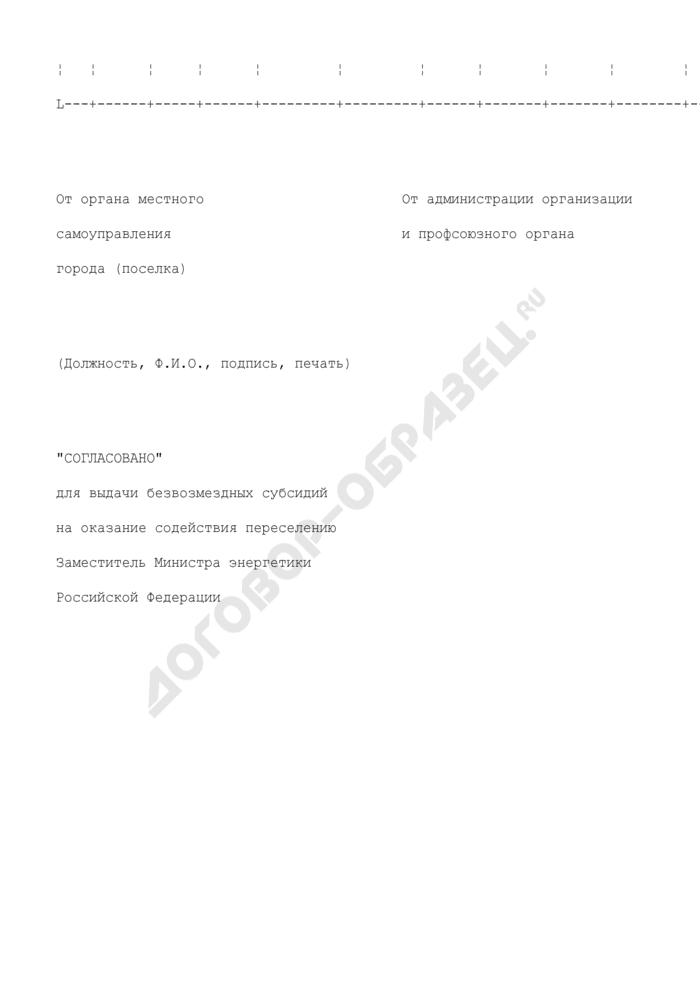 Список высвобожденных работников с ликвидируемых организаций угольной промышленности, в отношении которых наблюдательным советом и органом местного самоуправления города (поселка) принято решение о предоставлении безвозмездных жилищных субсидий на приобретение жилья. Страница 2