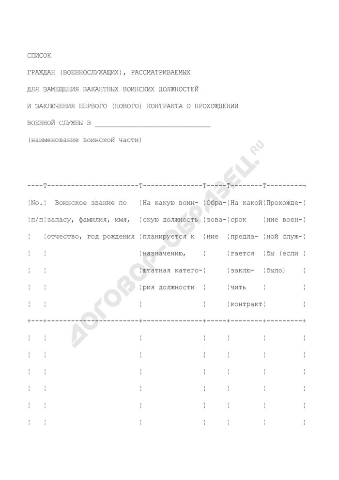 Список граждан (военнослужащих), рассматриваемых для замещения вакантных воинских должностей и заключения первого (нового) контракта о прохождении военной службы. Страница 1