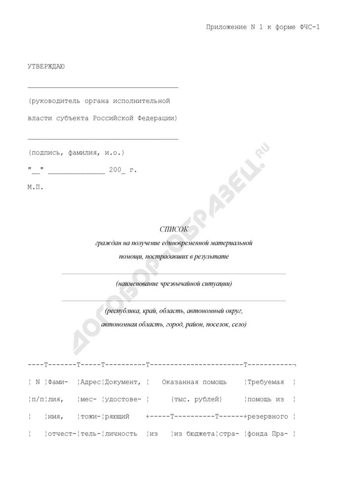 Список граждан на получение единовременной материальной помощи, пострадавших в результате чрезвычайной ситуации (приложение к смете-заявке потребности в денежных средствах на оказание помощи в ликвидации чрезвычайных ситуаций и последствий стихийных бедствий. Форма N ФЧС-1). Страница 1
