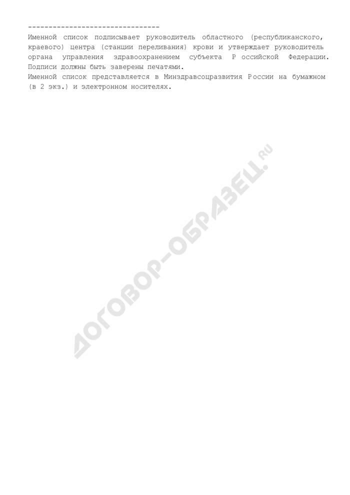 """Именной список доноров, представляемых к награждению нагрудным знаком """"Почетный донор России"""". Форма N 446-05/у. Страница 3"""