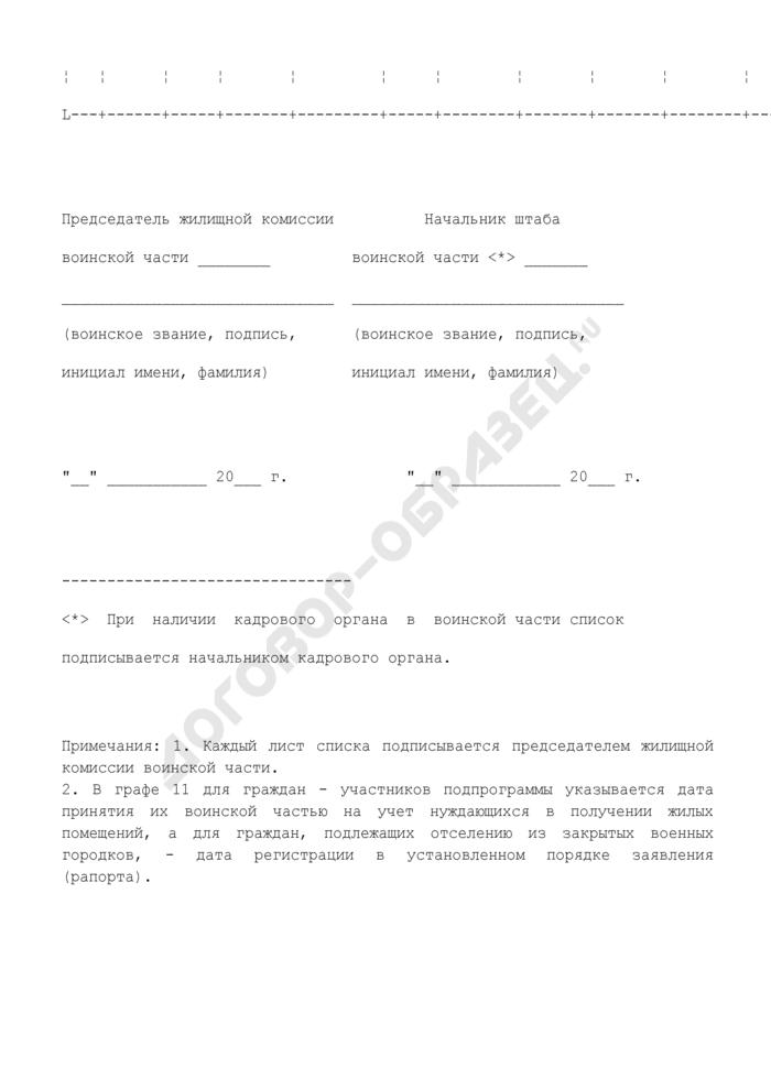 Список граждан воинской части, изъявивших желание получить государственный жилищный сертификат. Страница 3