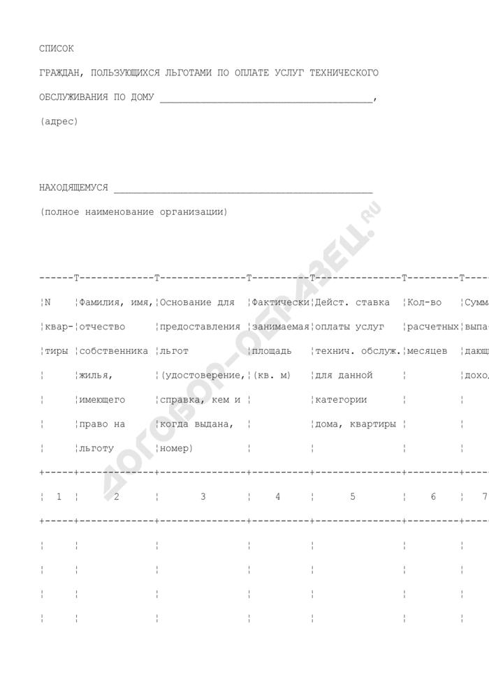 Список граждан, пользующихся льготами по оплате услуг технического обслуживания по дому (приложение к договору на возмещение выпадающих доходов от предоставления льгот по оплате услуг технического обслуживания). Страница 1