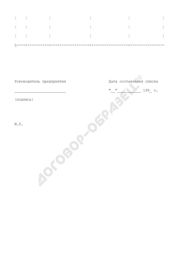 Список граждан, пользующихся льготами (приложение к договору на возмещение выпадающих доходов от предоставления льгот по оплате услуг связи). Страница 2