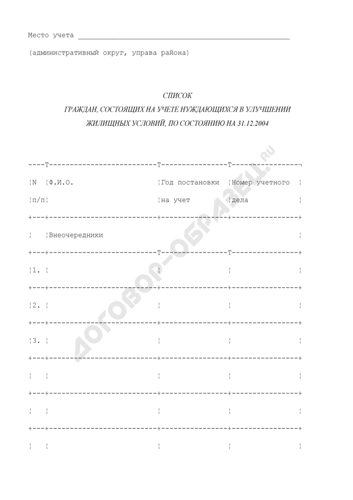 Список граждан, состоящих на учете нуждающихся в улучшении жилищных условий. Страница 1
