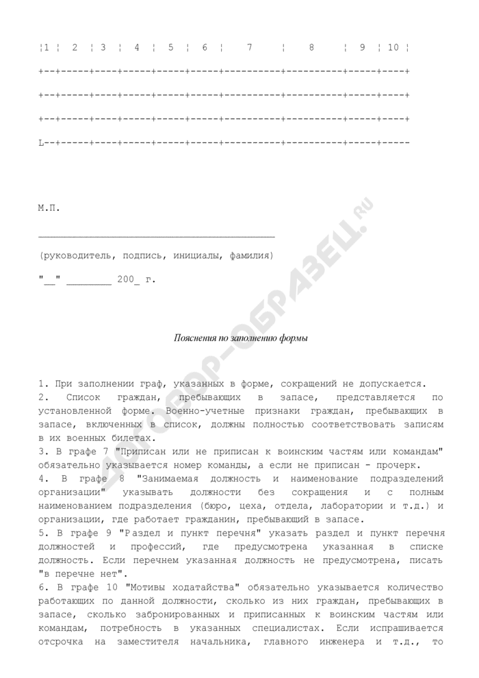 Список граждан, пребывающих в запасе, на которых испрашиваются персональные карточки от призыва на военную службу по мобилизации и в военное время в Вооруженные Силы Российской Федерации. Форма N 2. Страница 2