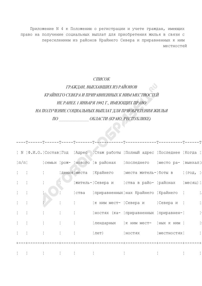 Список граждан, выехавших из районов Крайнего Севера и приравненных к ним местностей не ранее 1 января 1992 г., имеющих право на получение социальных выплат для приобретения жилья в связи с переселением из районов Крайнего Севера и приравненных к ним местностей. Страница 1