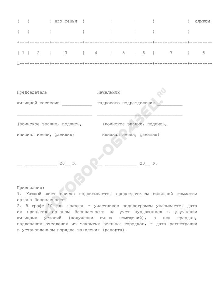 Список граждан, изъявивших желание получить государственный жилищный сертификат в органах Федеральной службы безопасности. Страница 2