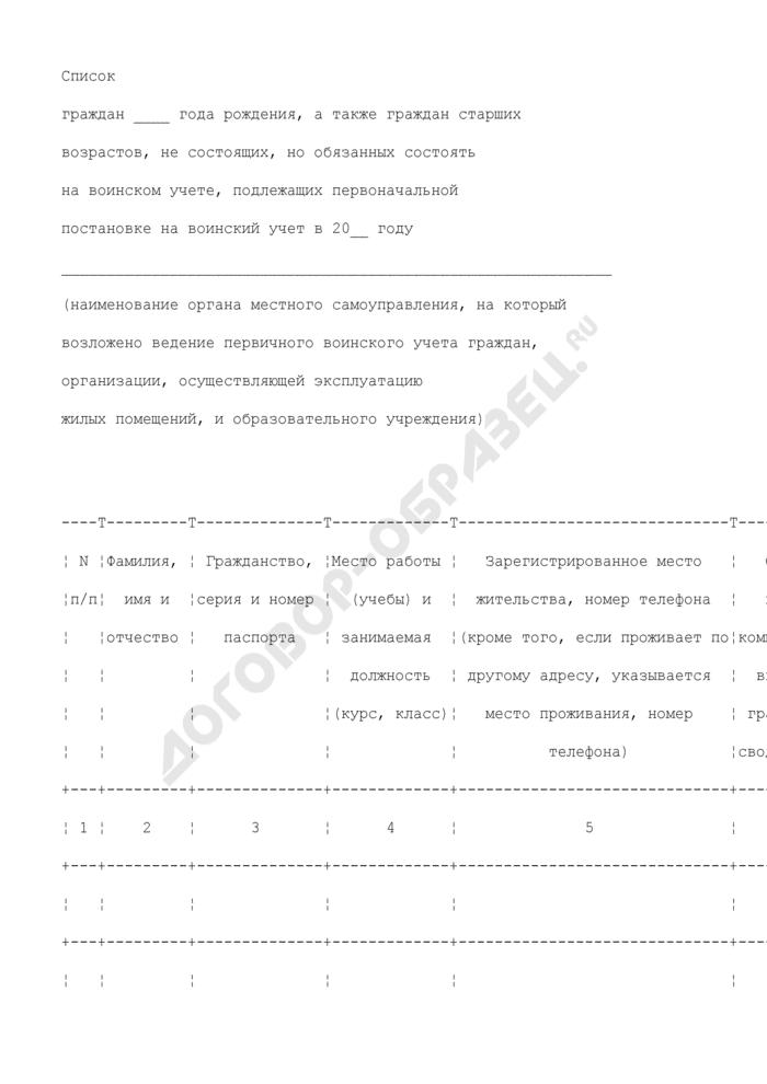 Список граждан, не состоящих, но обязанных состоять на воинском учете, подлежащих первоначальной постановке на воинский учет. Страница 1