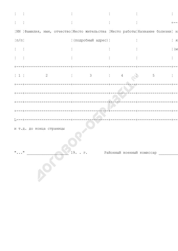Именной список призывников, направляемых для систематического лечения. Форма N 054/у. Страница 3
