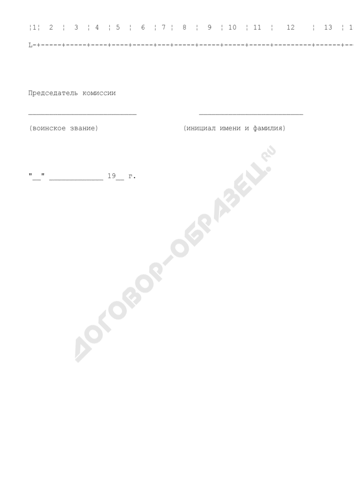 Именной список кандидатов, отобранных для поступления на учебу в военно-учебное заведение Министерства обороны СССР. Форма N 3. Страница 2