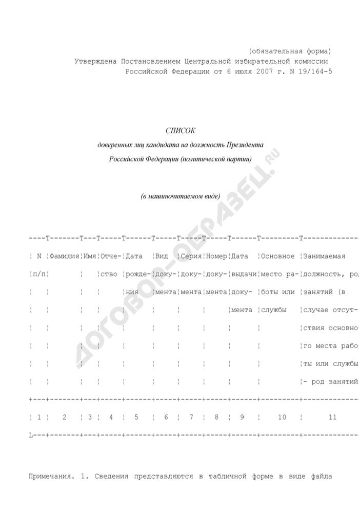 Список доверенных лиц кандидата на должность Президента Российской Федерации (политической партии) с указанием сведений о них (в машиночитаемом виде) (обязательная форма). Страница 1