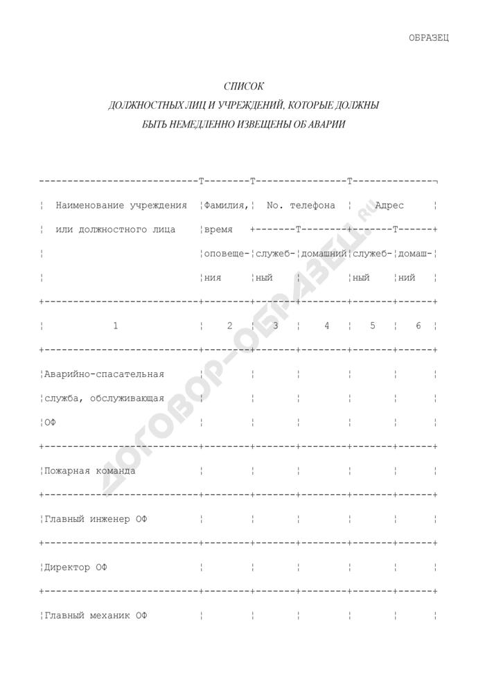Список должностных лиц и учреждений, которые должны быть немедленно извещены об аварии. Страница 1