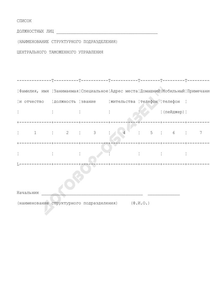 Список должностных лиц Центрального таможенного управления, ответственных по управлению в выходные и праздничные дни. Страница 1