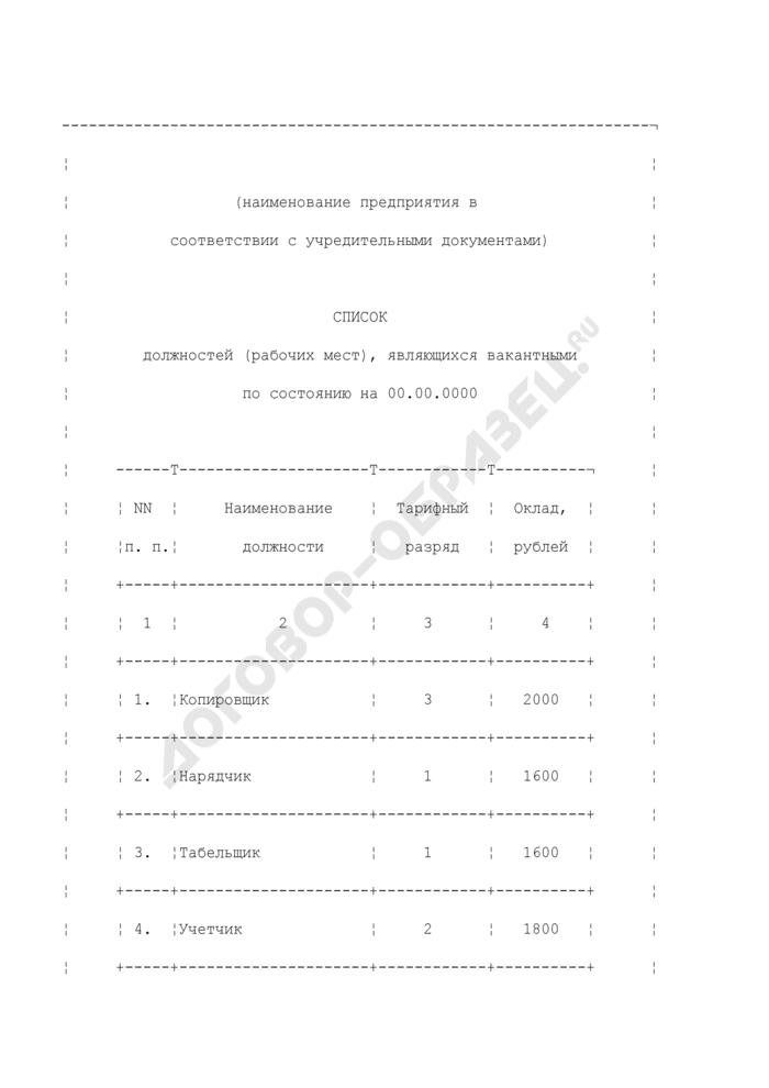 Список должностей (рабочих мест), являющихся вакантными. Страница 1