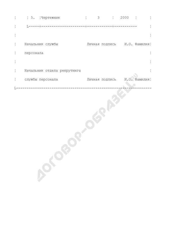 Список должностей (рабочих мест), являющихся вакантными. Страница 2