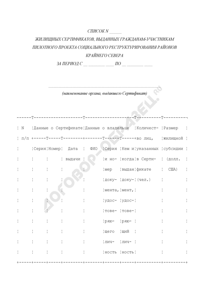 Список жилищных сертификатов, выданных гражданам-участникам пилотного проекта социального реструктурирования районов Крайнего Севера. Страница 1