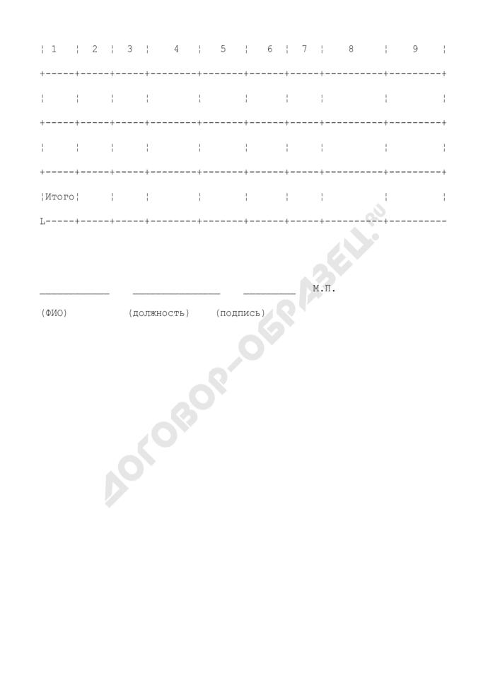 Список жилищных сертификатов, выданных гражданам-участникам пилотного проекта социального реструктурирования районов Крайнего Севера. Страница 2