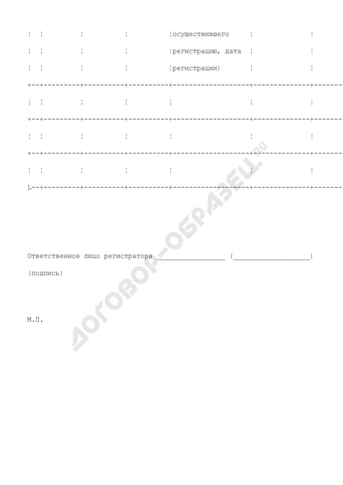 Список зарегистрированных лиц, имеющих право на получение доходов по ценным бумагам эмитента. Страница 2