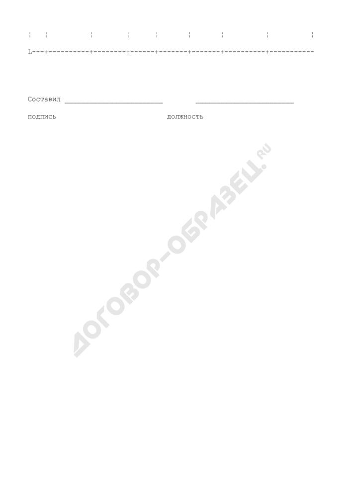 Список изделий медицинской и иной техники, содержащих драгоценные металлы. Форма N 38-МТ. Страница 2