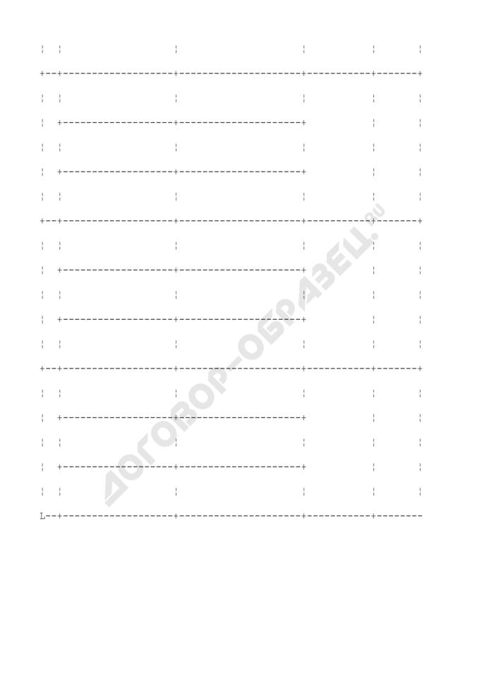 Список инициативной группы для принятия решения о назначении публичных слушаний в Солнечногорском муниципальном районе Московской области. Страница 2