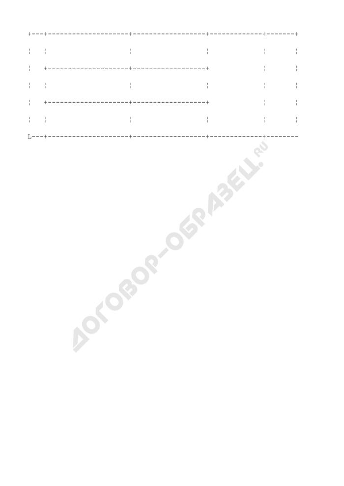 Список инициативной группы проведения публичных слушаний в городе Жуковском Московской области. Страница 2