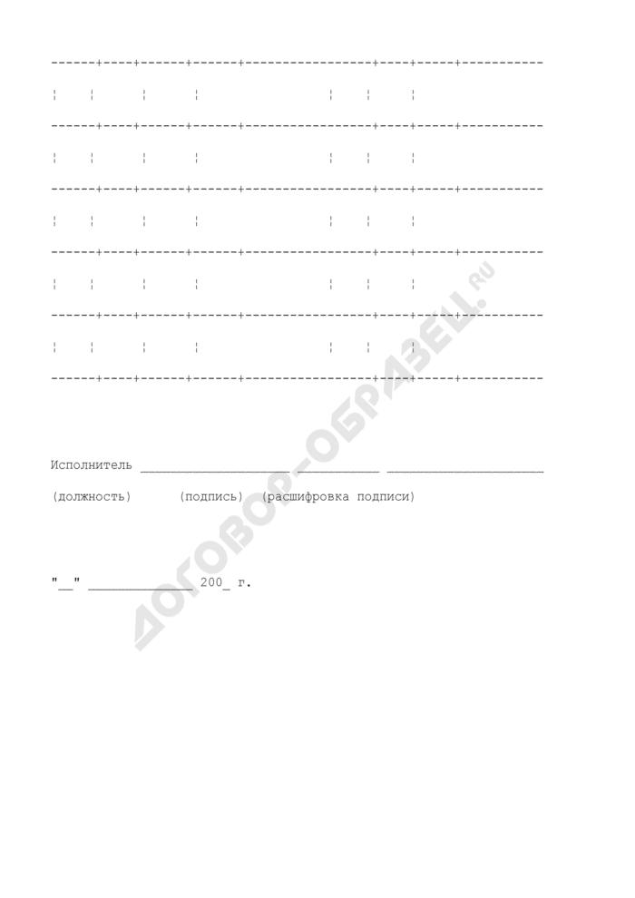 Инвентарный список нефинансовых активов для ведения бюджетного учета для органов государственной власти Российской Федерации, федеральных государственных учреждений. Страница 2