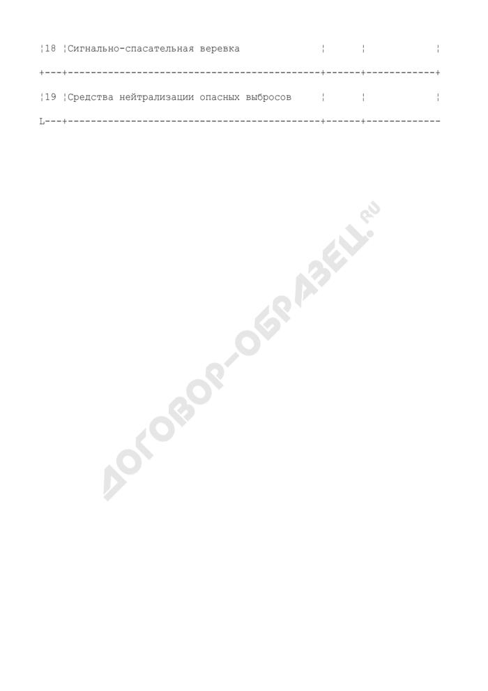 Пример списка инструмента, материалов, приспособлений и средств индивидуальной защиты (рекомендуемая форма). Страница 3