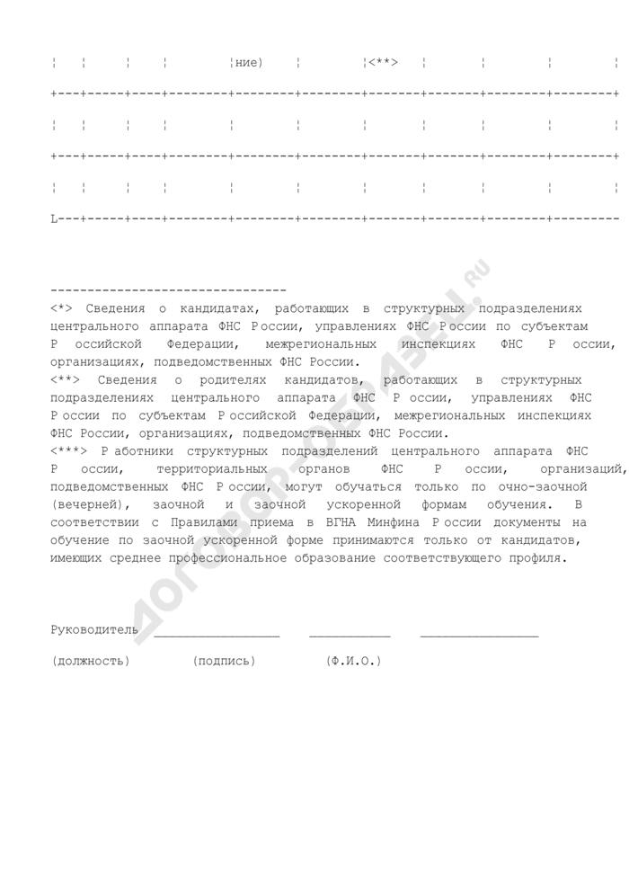 Список кандидатов, направляемых для участия во вступительных испытаниях в ВГНА Минфина России на места для целевого приема. Страница 2